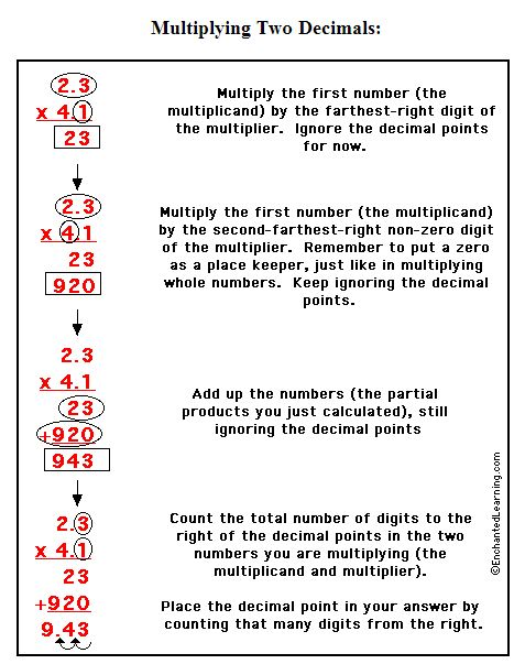 decimal math problems Decimal word problems - examples and worked solutions of word problems using tape diagrams, block models, how to solve word problems involving addition, subtraction, multiplication and division of decimal numbers, singapore math, common core, questions and answers.